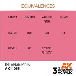 AK11065 INTENSE PINK – INTENSE