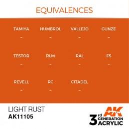 AK11105 LIGHT RUST – STANDARD