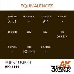 AK11111 BURNT UMBER – STANDARD