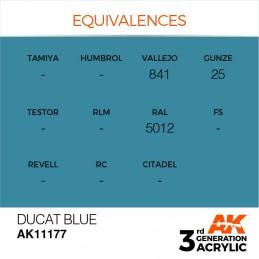 AK11177 DUCAT BLUE – STANDARD